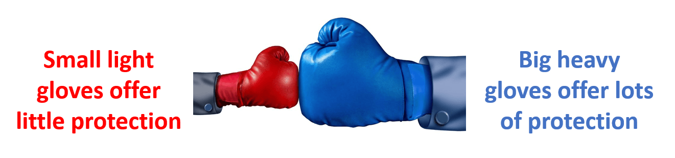 Glove size and weight